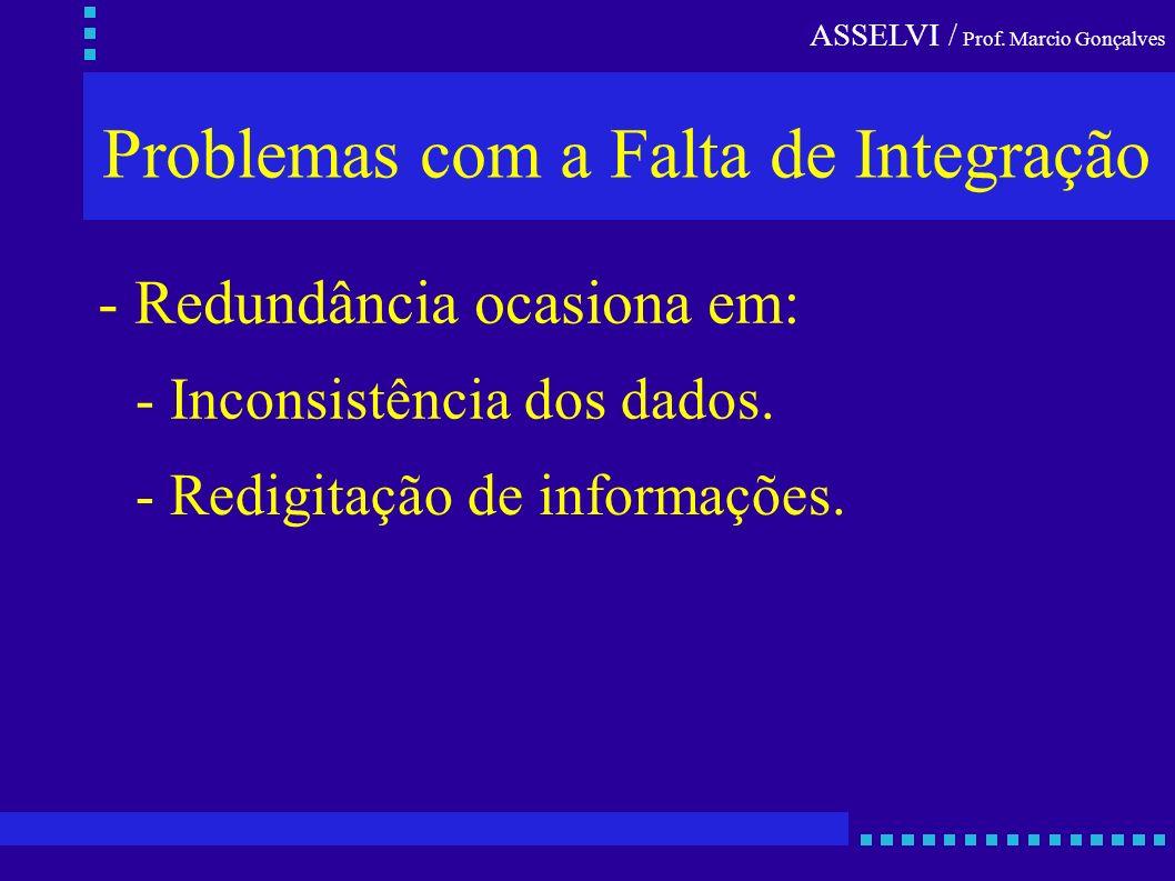 ASSELVI / Prof. Marcio Gonçalves - Redundância ocasiona em: - Inconsistência dos dados. - Redigitação de informações. Problemas com a Falta de Integra