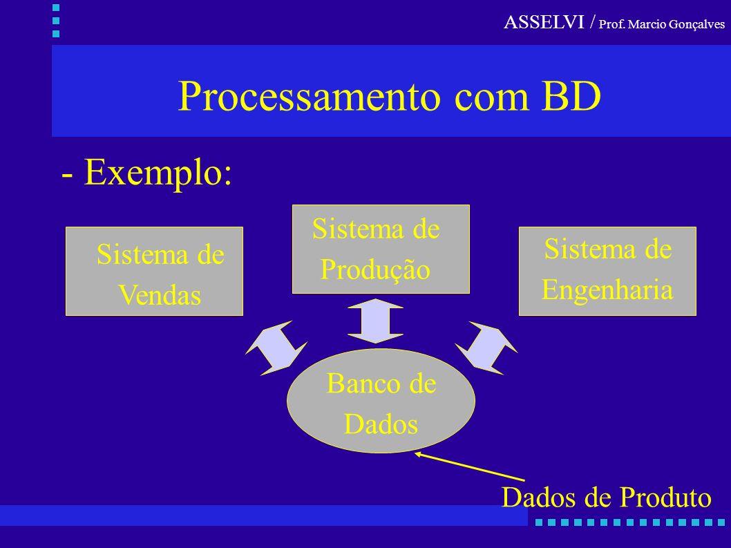 ASSELVI / Prof. Marcio Gonçalves - Exemplo: Processamento com BD Sistema de Vendas Sistema de Produção Sistema de Engenharia Banco de Dados Dados de P