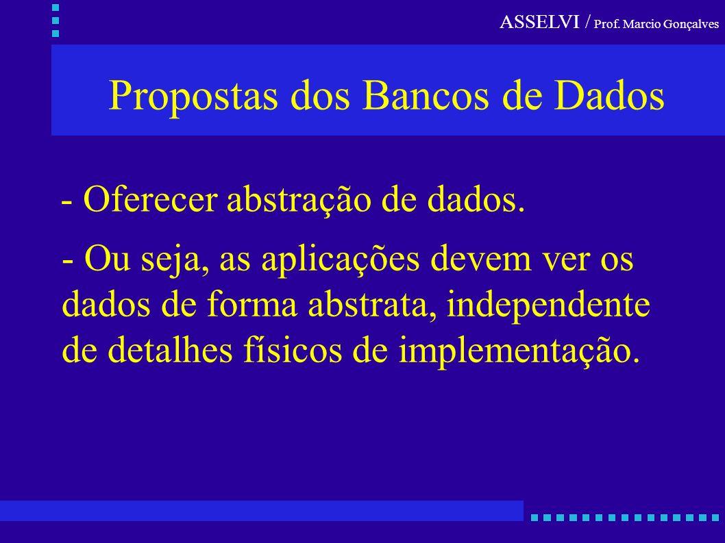 ASSELVI / Prof. Marcio Gonçalves - Oferecer abstração de dados. Propostas dos Bancos de Dados - Ou seja, as aplicações devem ver os dados de forma abs