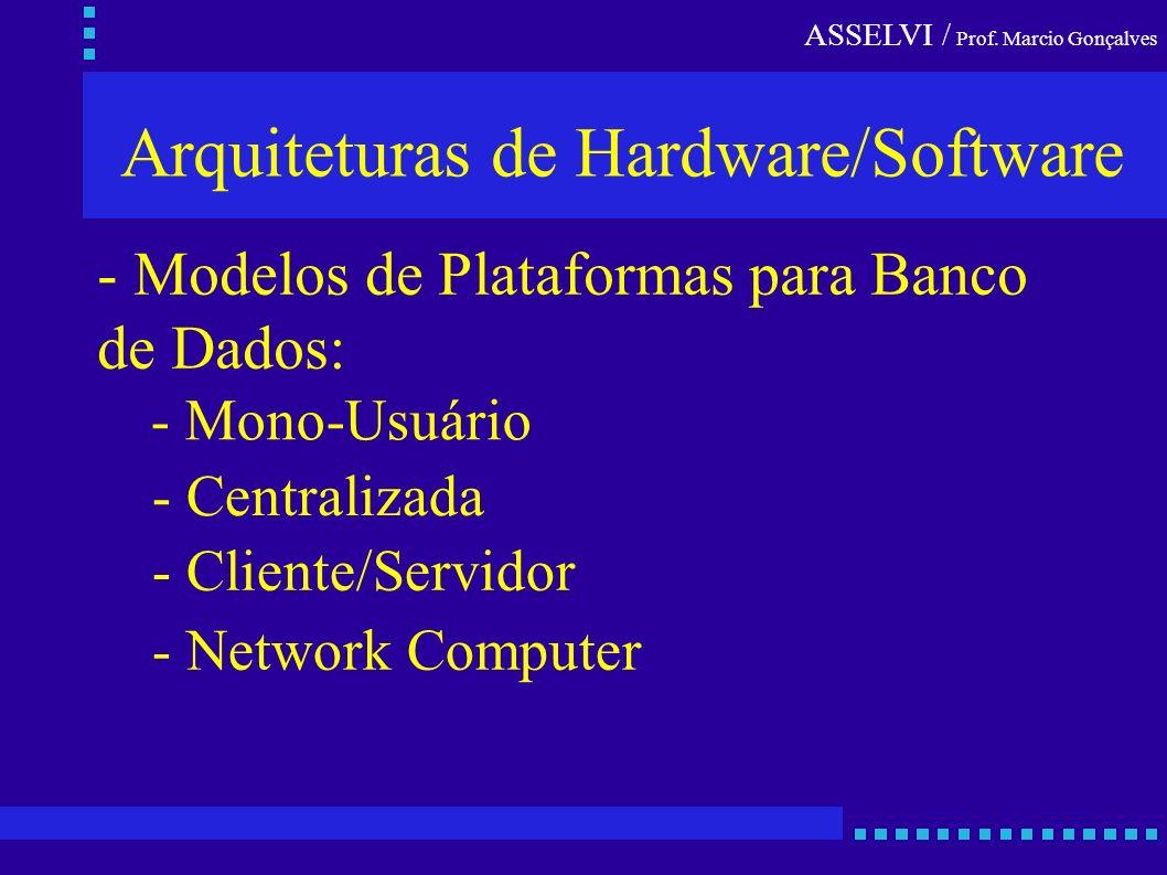 ASSELVI / Prof. Marcio Gonçalves Arquiteturas de Hardware/Software - Modelos de Plataformas para Banco de Dados: - Mono-Usuário - Centralizada - Clien