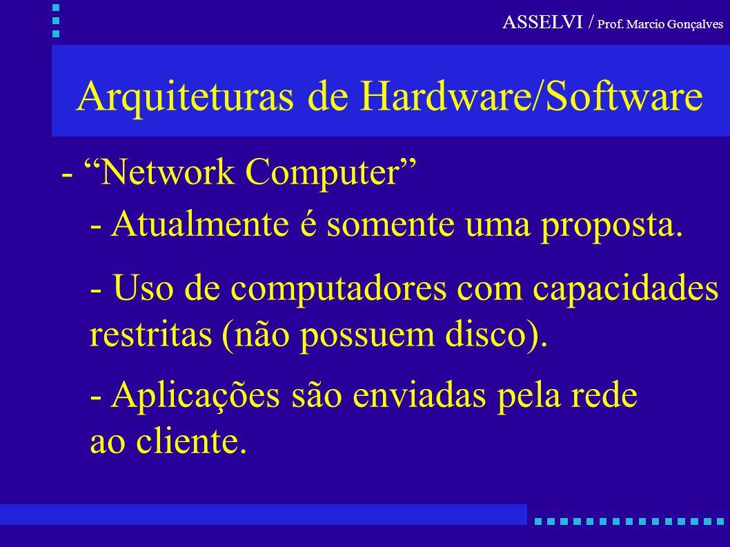 Arquiteturas de Hardware/Software - Network Computer - Atualmente é somente uma proposta. - Uso de computadores com capacidades restritas (não possuem
