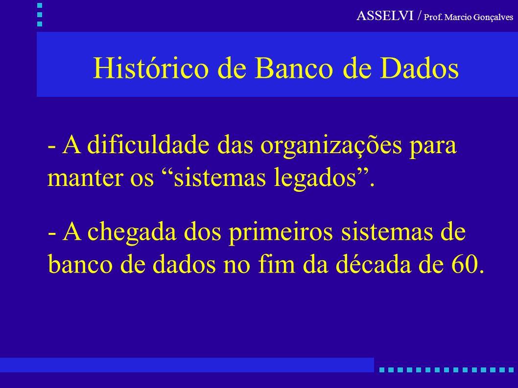 Histórico de Banco de Dados - A dificuldade das organizações para manter os sistemas legados. - A chegada dos primeiros sistemas de banco de dados no