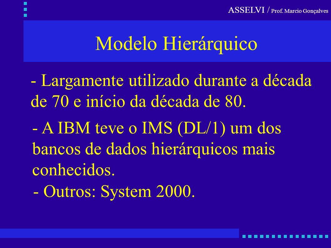 ASSELVI / Prof. Marcio Gonçalves Modelo Hierárquico - Outros: System 2000. - Largamente utilizado durante a década de 70 e início da década de 80. - A