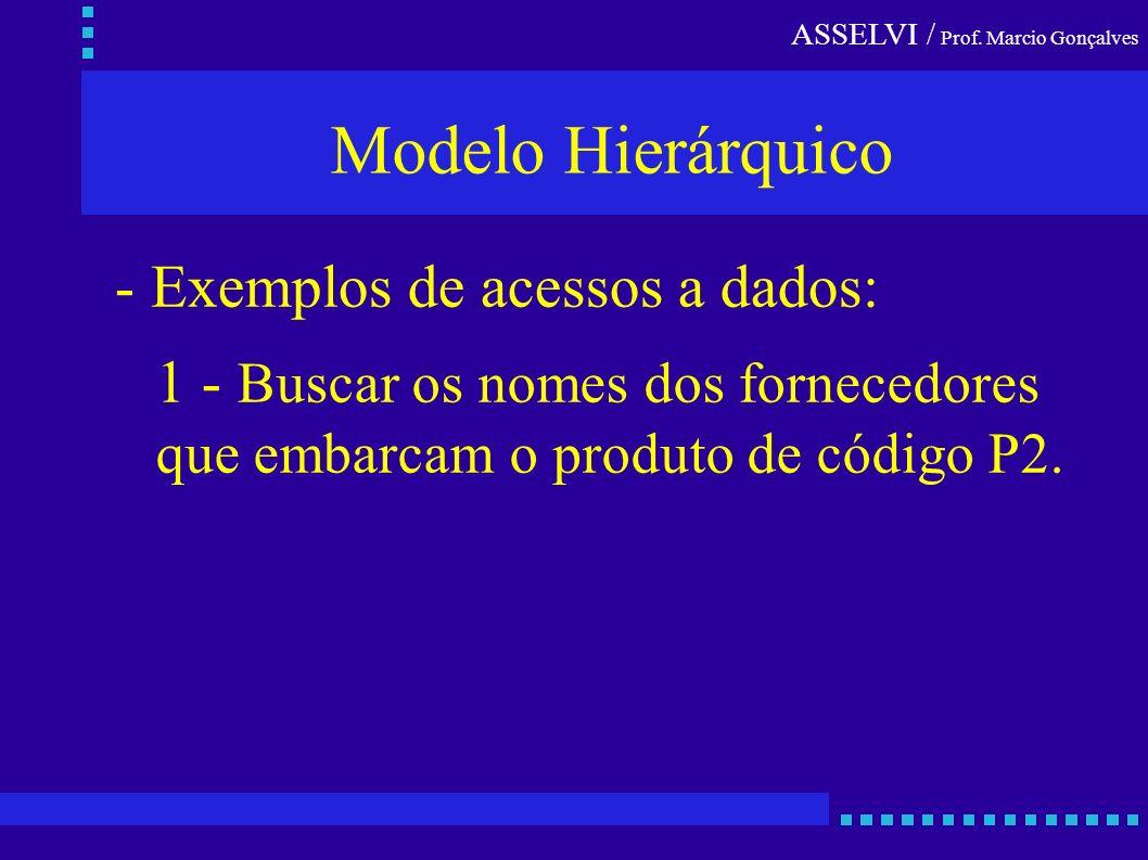 ASSELVI / Prof. Marcio Gonçalves Modelo Hierárquico - Exemplos de acessos a dados: 1 - Buscar os nomes dos fornecedores que embarcam o produto de códi