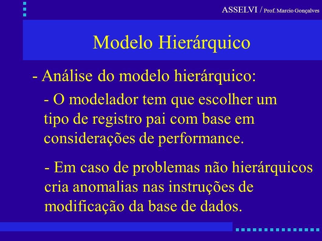ASSELVI / Prof. Marcio Gonçalves Modelo Hierárquico - Análise do modelo hierárquico: - O modelador tem que escolher um tipo de registro pai com base e