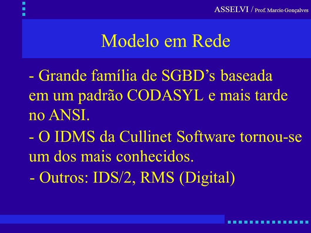 ASSELVI / Prof. Marcio Gonçalves Modelo em Rede - Grande família de SGBDs baseada em um padrão CODASYL e mais tarde no ANSI. - O IDMS da Cullinet Soft