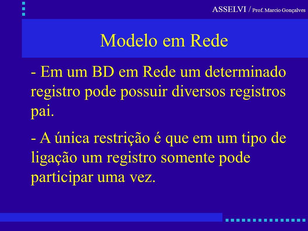 ASSELVI / Prof. Marcio Gonçalves Modelo em Rede - Em um BD em Rede um determinado registro pode possuir diversos registros pai. - A única restrição é