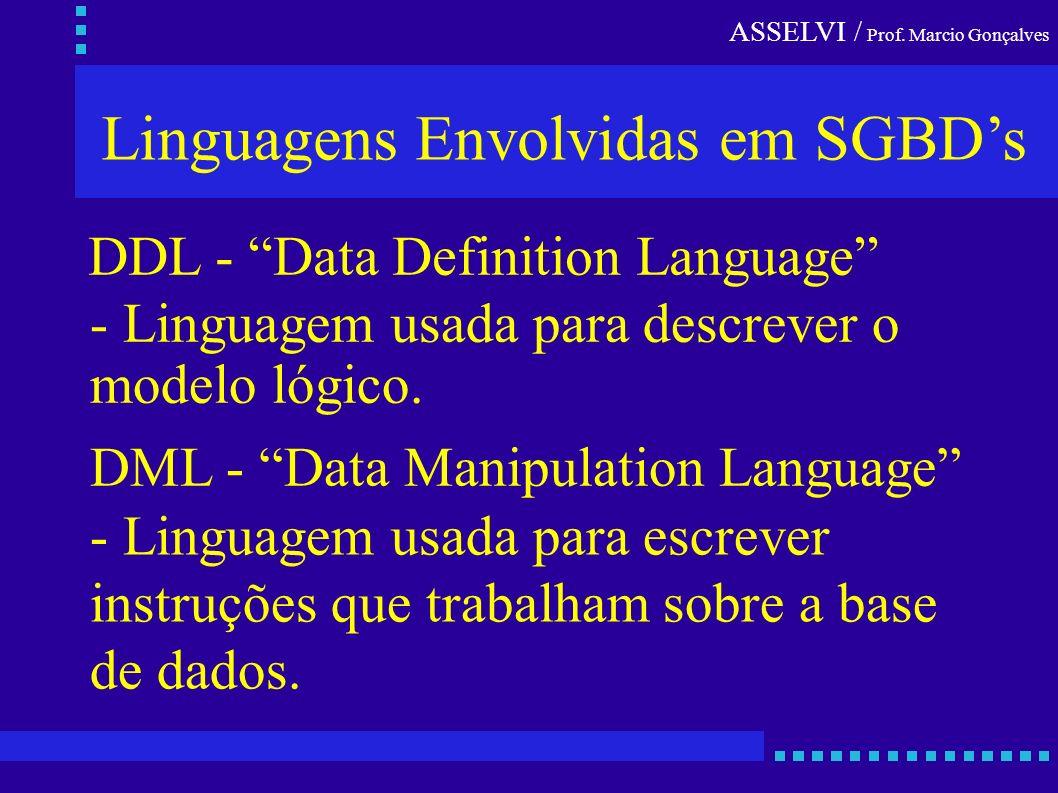 ASSELVI / Prof. Marcio Gonçalves Linguagens Envolvidas em SGBDs DDL - Data Definition Language DML - Data Manipulation Language - Linguagem usada para