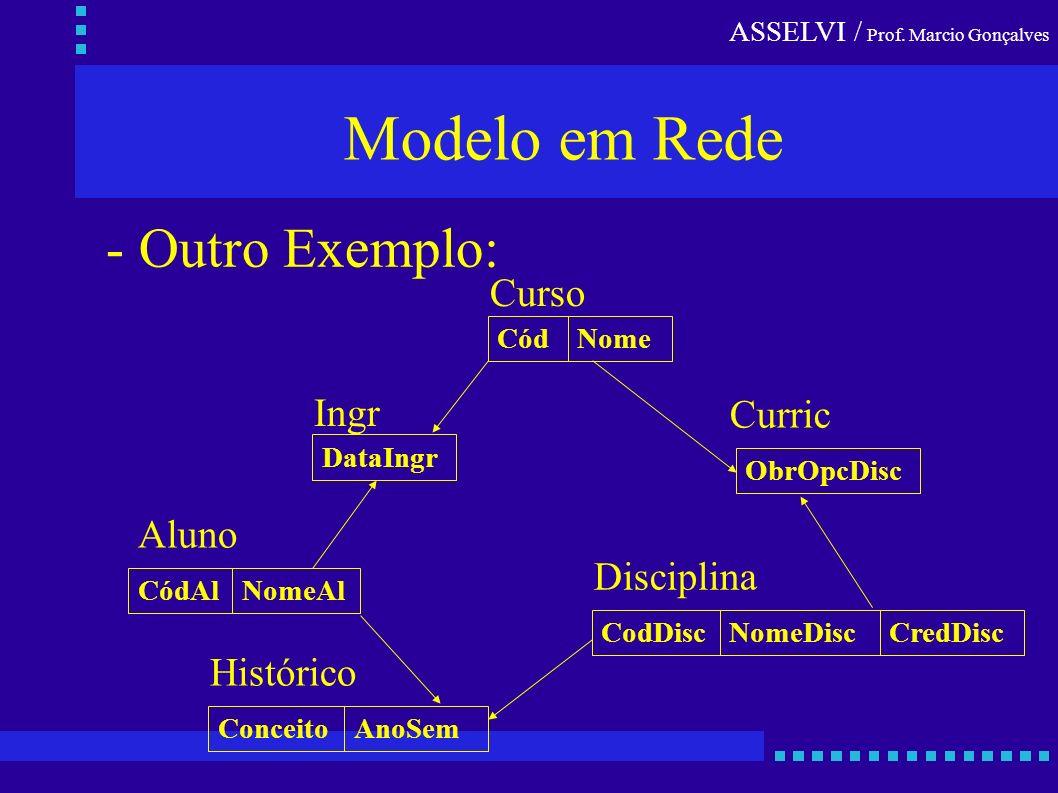 ASSELVI / Prof. Marcio Gonçalves Modelo em Rede - Outro Exemplo: Curso CódNome Ingr DataIngr Aluno CódAlNomeAl Histórico ConceitoAnoSem Disciplina Cod