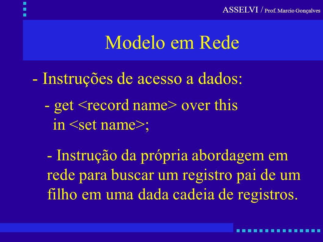 ASSELVI / Prof. Marcio Gonçalves Modelo em Rede - Instruções de acesso a dados: - Instrução da própria abordagem em rede para buscar um registro pai d