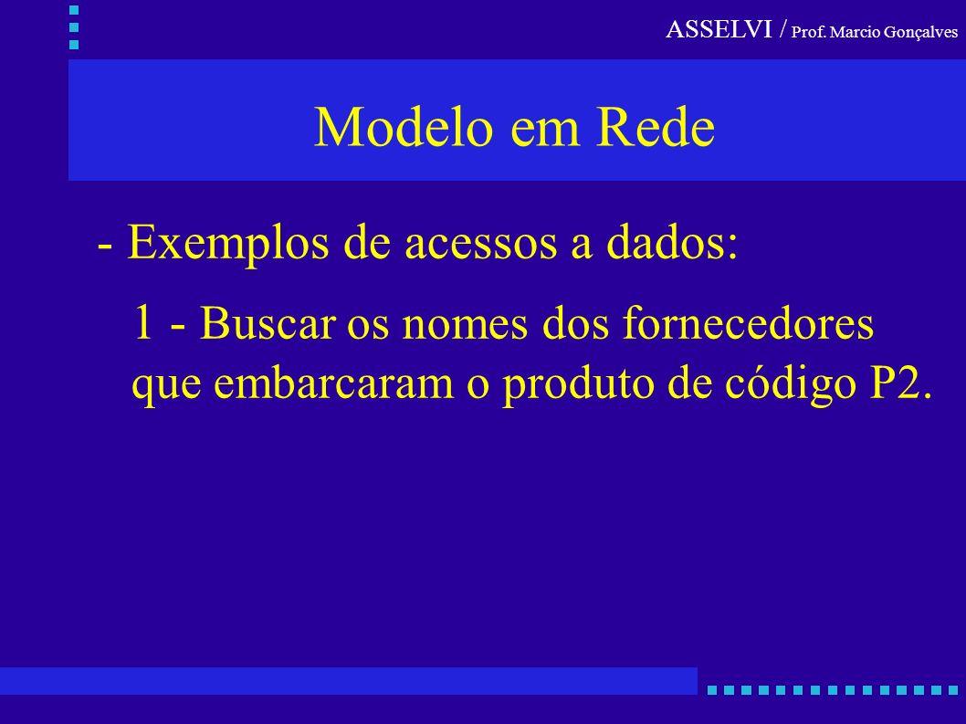 ASSELVI / Prof. Marcio Gonçalves - Exemplos de acessos a dados: 1 - Buscar os nomes dos fornecedores que embarcaram o produto de código P2. Modelo em