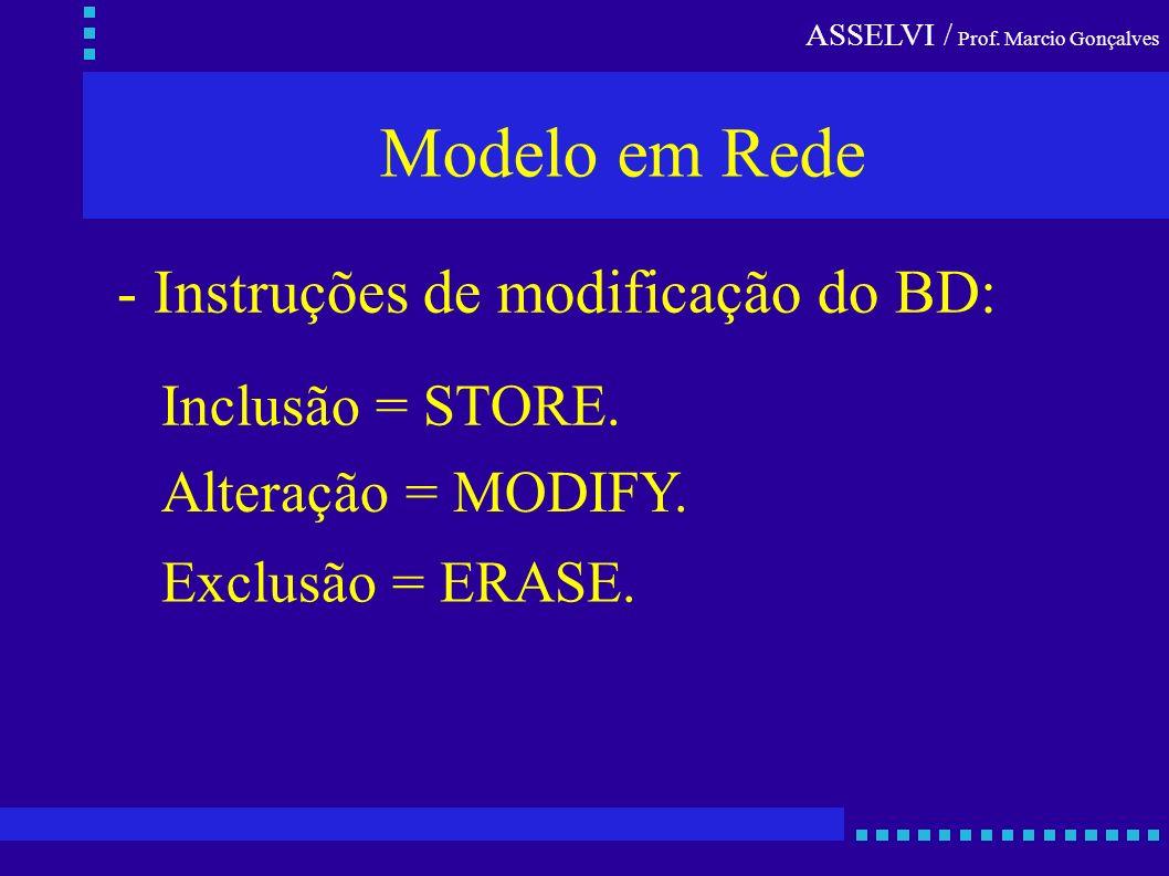 ASSELVI / Prof. Marcio Gonçalves Modelo em Rede - Instruções de modificação do BD: Inclusão = STORE. Alteração = MODIFY. Exclusão = ERASE.