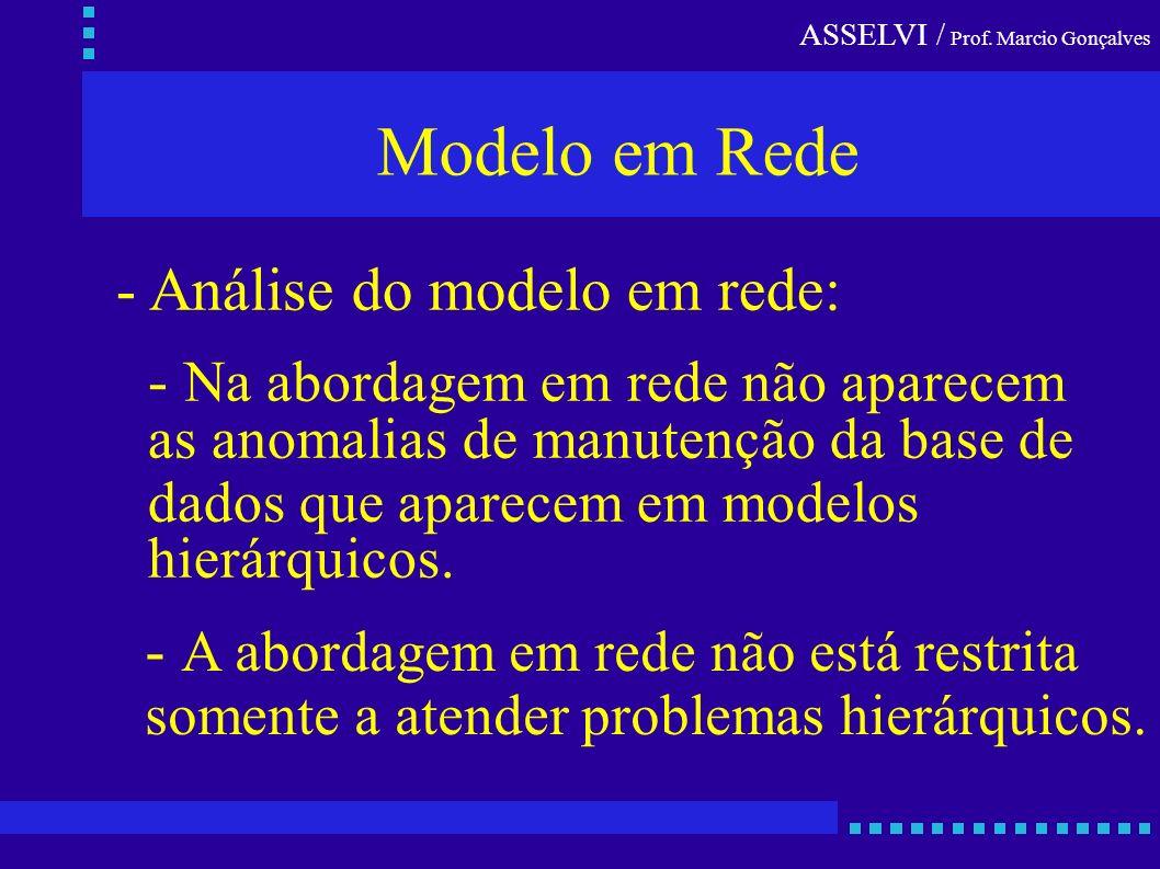ASSELVI / Prof. Marcio Gonçalves Modelo em Rede - Análise do modelo em rede: - Na abordagem em rede não aparecem as anomalias de manutenção da base de