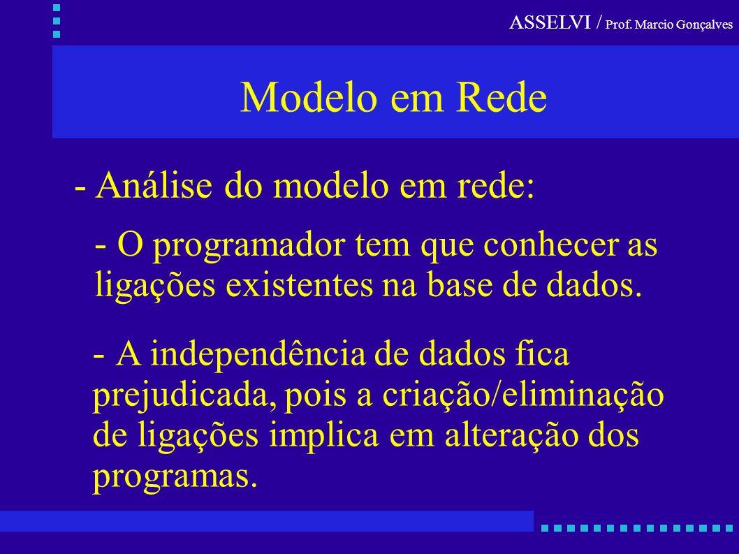 ASSELVI / Prof. Marcio Gonçalves Modelo em Rede - Análise do modelo em rede: - O programador tem que conhecer as ligações existentes na base de dados.