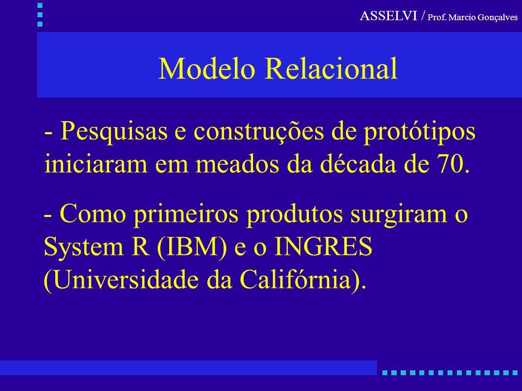ASSELVI / Prof. Marcio Gonçalves Modelo Relacional - Pesquisas e construções de protótipos iniciaram em meados da década de 70. - Como primeiros produ