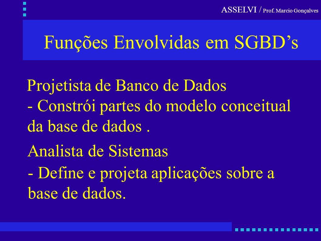 ASSELVI / Prof. Marcio Gonçalves Funções Envolvidas em SGBDs Projetista de Banco de Dados - Constrói partes do modelo conceitual da base de dados. Ana