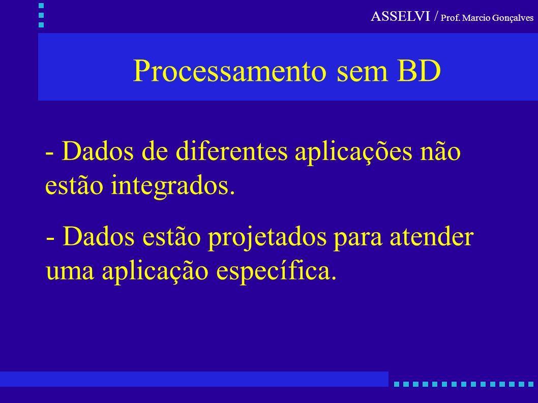 ASSELVI / Prof. Marcio Gonçalves Processamento sem BD - Dados de diferentes aplicações não estão integrados. - Dados estão projetados para atender uma