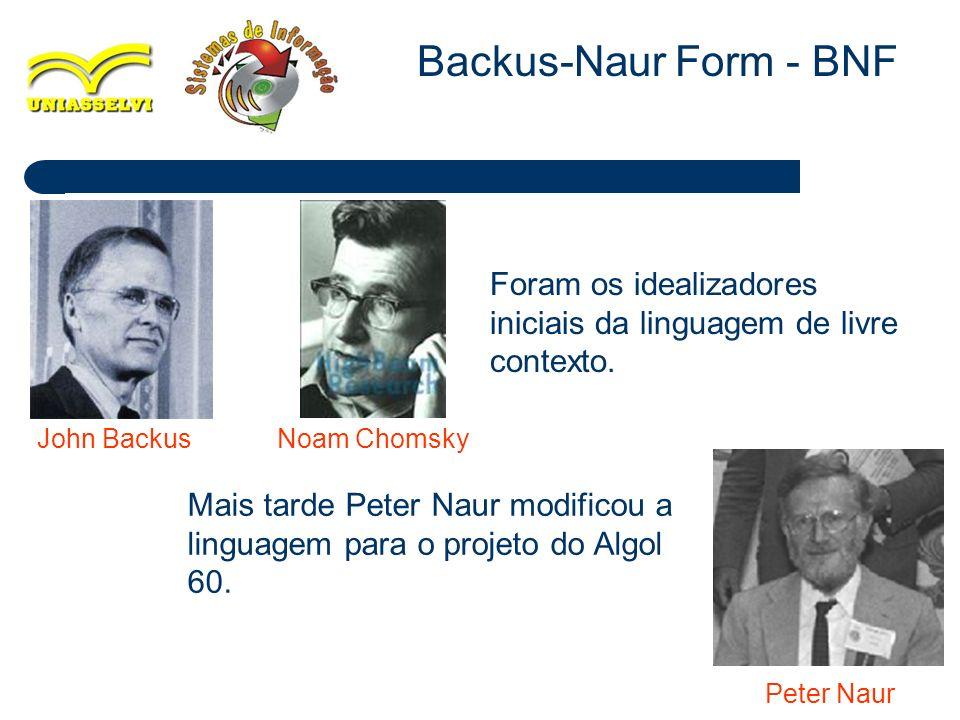 12 Backus-Naur Form - BNF John BackusNoam Chomsky Peter Naur Foram os idealizadores iniciais da linguagem de livre contexto. Mais tarde Peter Naur mod