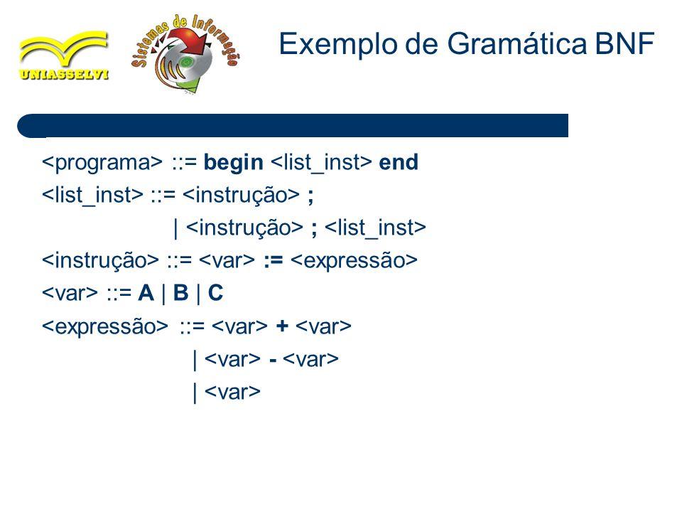 14 Exemplo de Gramática BNF ::= begin end ::= ; | ; ::= := ::= A | B | C ::= + | - |