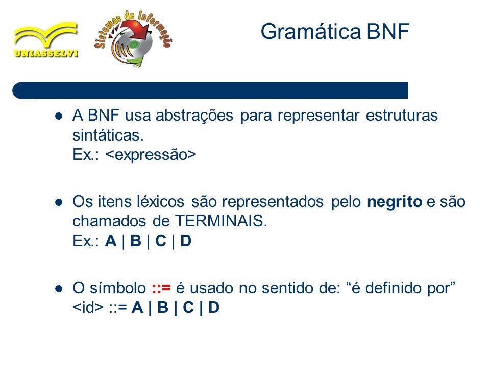 15 A BNF usa abstrações para representar estruturas sintáticas. Ex.: Os itens léxicos são representados pelo negrito e são chamados de TERMINAIS. Ex.: