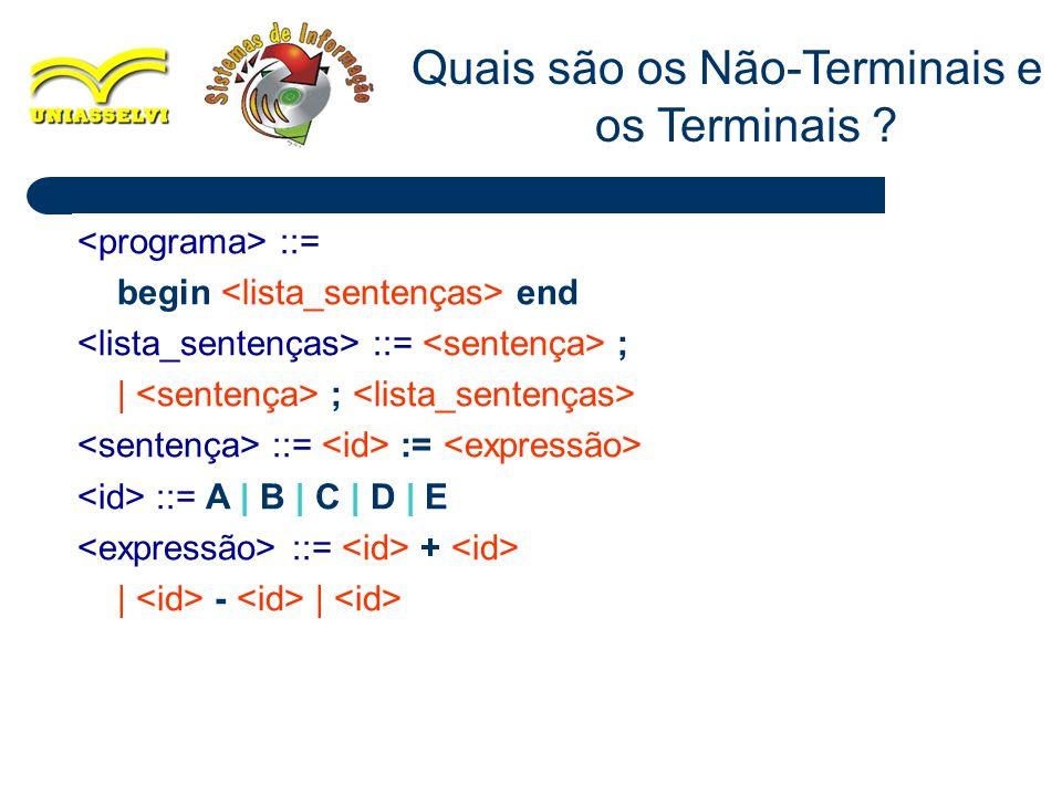18 Quais são os Não-Terminais e os Terminais ? <programa> ::= begin <lista_sentenças> end <lista_sentenças> ::= <sentença> ; | <sentença> ; <lista_sen