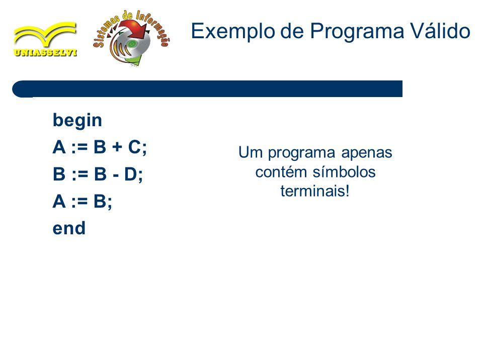 20 Exemplo de Programa Válido begin A := B + C; B := B - D; A := B; end Um programa apenas contém símbolos terminais!