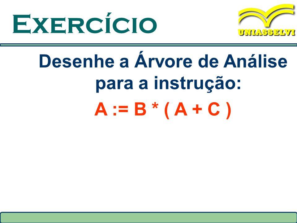 Exercício Desenhe a Árvore de Análise para a instrução: A := B * ( A + C )