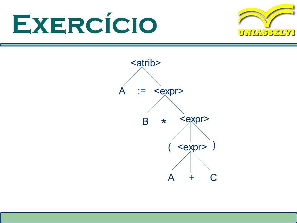 Exercício A ) * + B ( A C :=