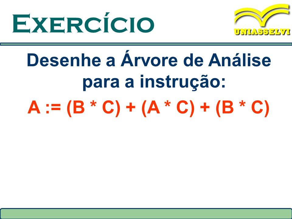 Exercício Desenhe a Árvore de Análise para a instrução: A := (B * C) + (A * C) + (B * C)