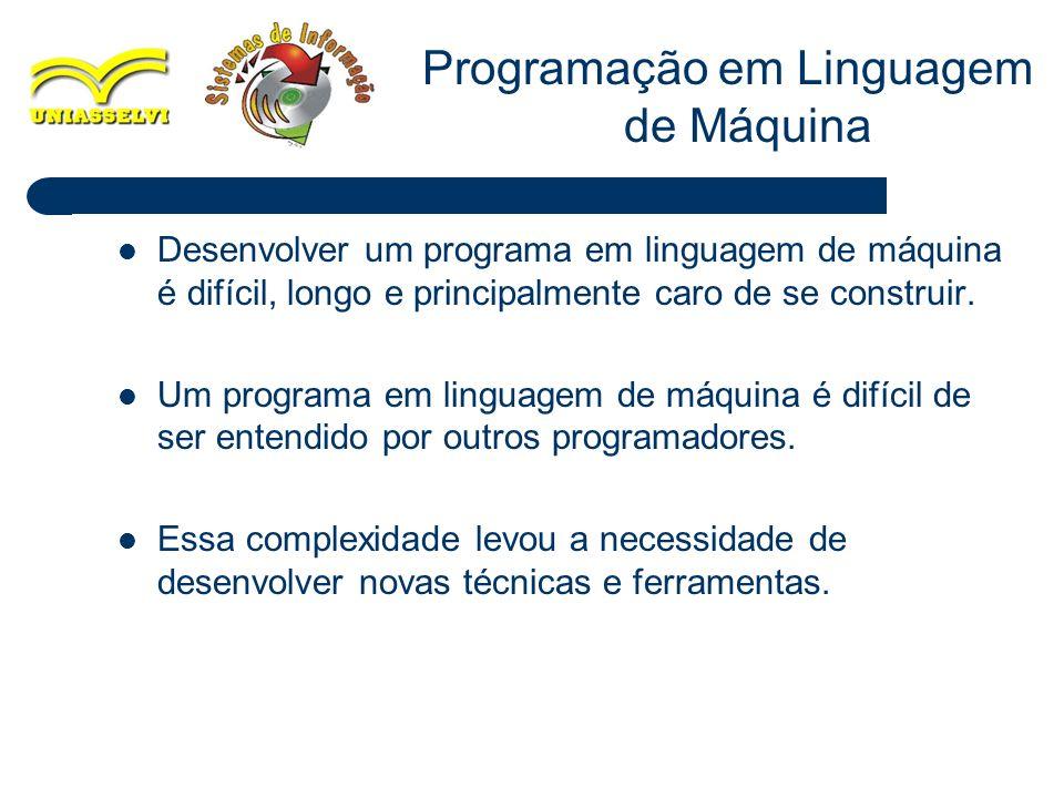 4 O processo de tradução da linguagem de montagem para a linguagem de máquina é realizada por um programa chamado ASSEMBLER.