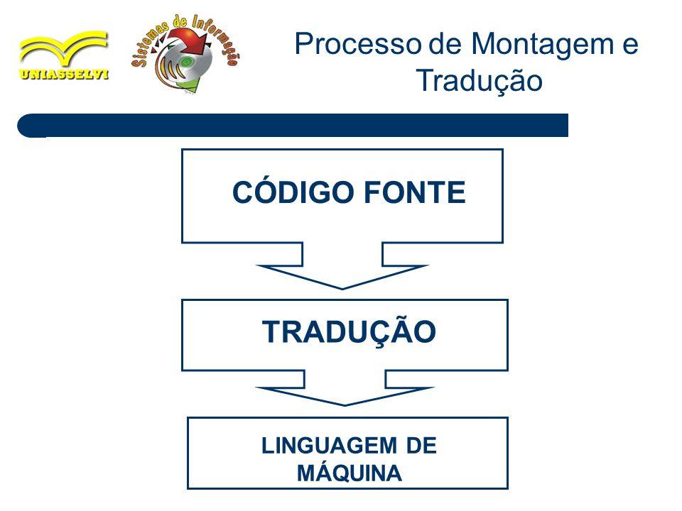 5 Processo de Montagem e Tradução CÓDIGO FONTE TRADUÇÃO LINGUAGEM DE MÁQUINA