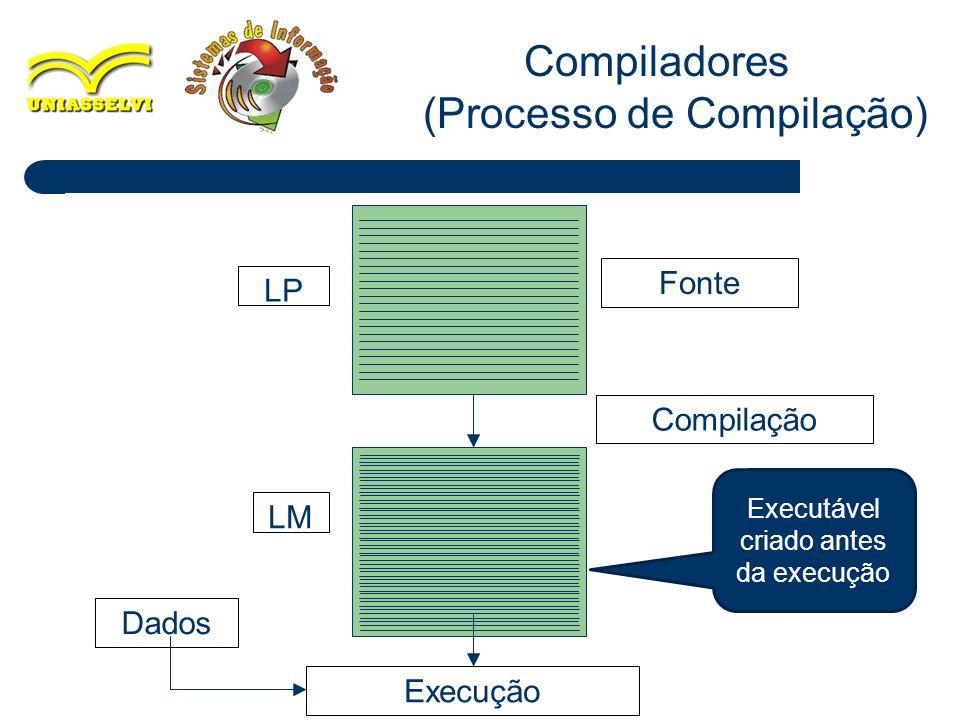 6 Compiladores (Processo de Compilação) Execução Fonte Compilação LP LM Dados Executável criado antes da execução