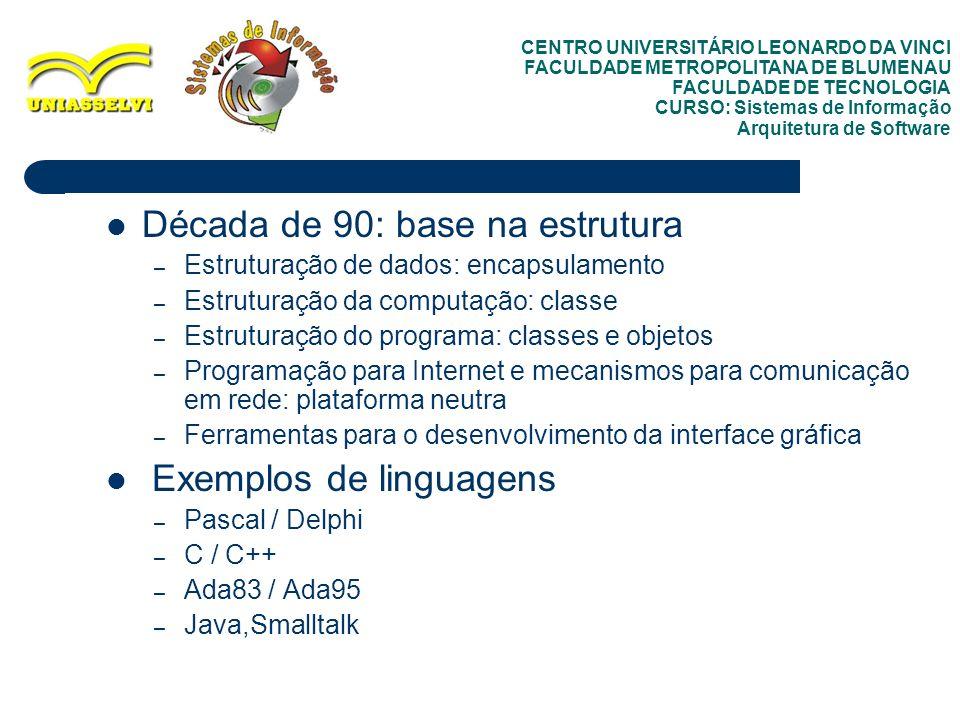 CENTRO UNIVERSITÁRIO LEONARDO DA VINCI FACULDADE METROPOLITANA DE BLUMENAU FACULDADE DE TECNOLOGIA CURSO: Sistemas de Informação Arquitetura de Softwa