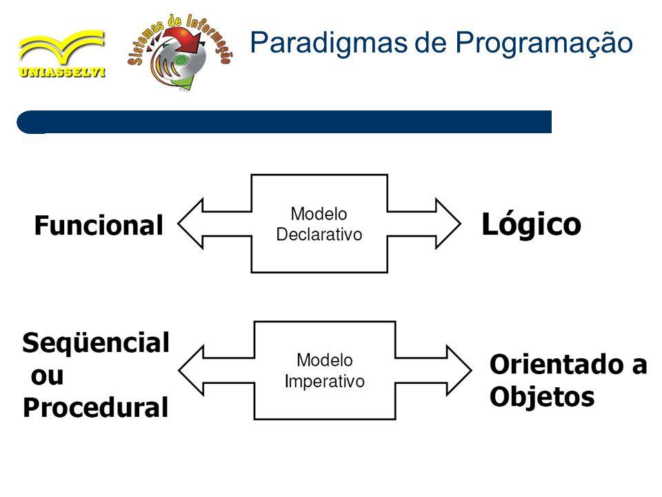 10 Paradigmas de Programação