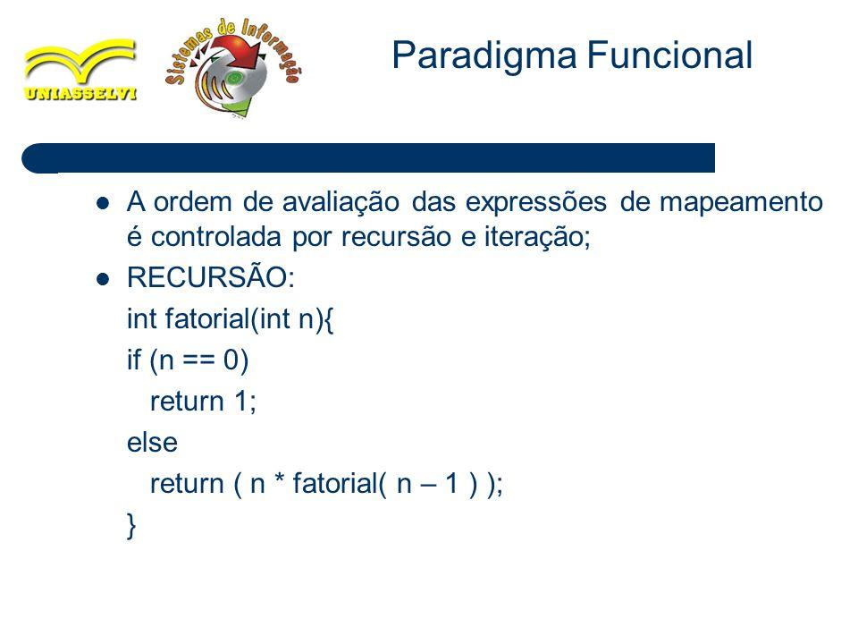 18 A ordem de avaliação das expressões de mapeamento é controlada por recursão e iteração; RECURSÃO: int fatorial(int n){ if (n == 0) return 1; else r