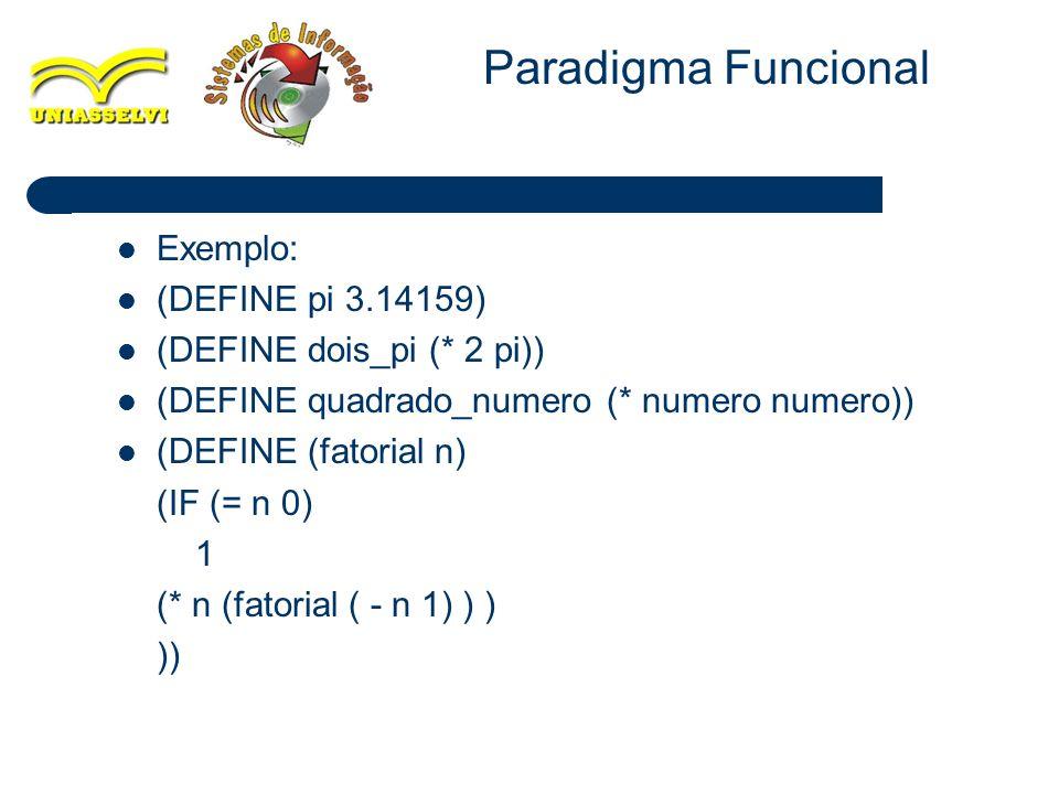 20 Exemplo: (DEFINE pi 3.14159) (DEFINE dois_pi (* 2 pi)) (DEFINE quadrado_numero (* numero numero)) (DEFINE (fatorial n) (IF (= n 0) 1 (* n (fatorial