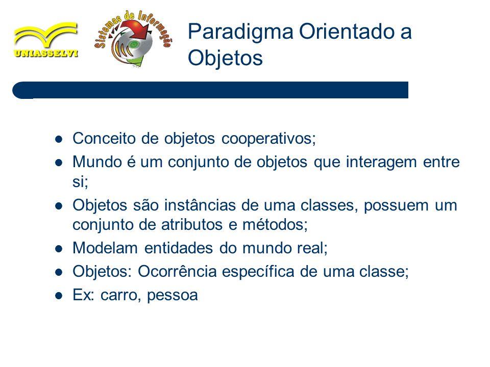22 Conceito de objetos cooperativos; Mundo é um conjunto de objetos que interagem entre si; Objetos são instâncias de uma classes, possuem um conjunto