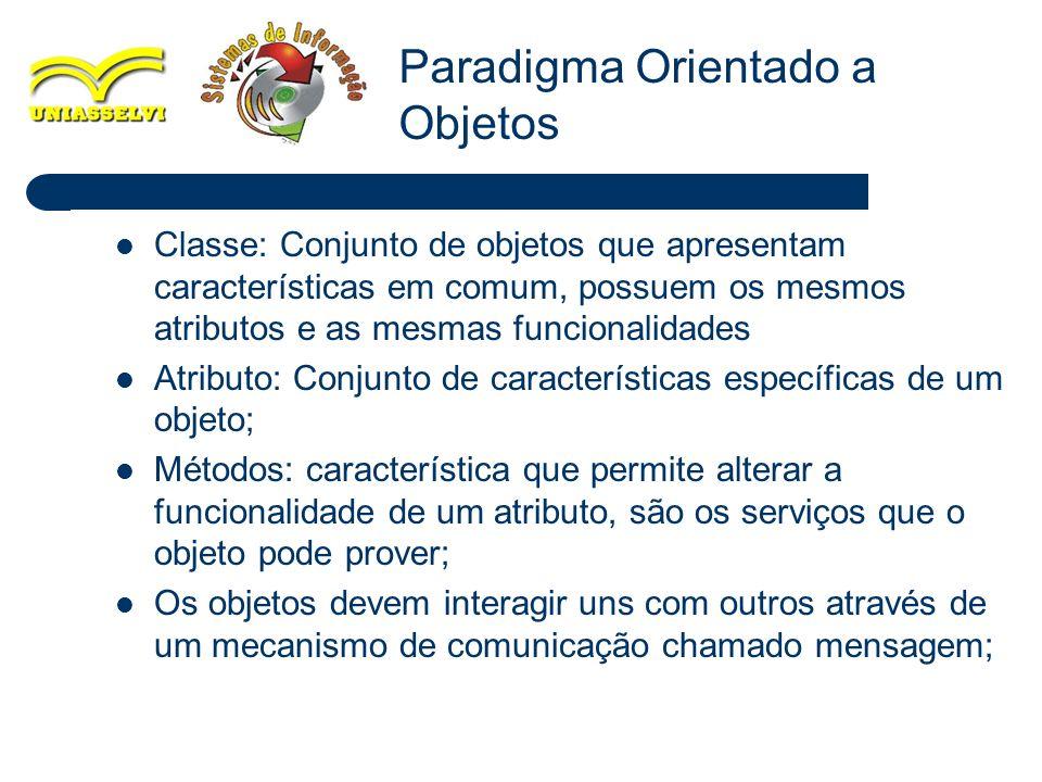 23 Classe: Conjunto de objetos que apresentam características em comum, possuem os mesmos atributos e as mesmas funcionalidades Atributo: Conjunto de