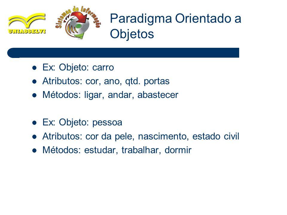 24 Ex: Objeto: carro Atributos: cor, ano, qtd. portas Métodos: ligar, andar, abastecer Ex: Objeto: pessoa Atributos: cor da pele, nascimento, estado c