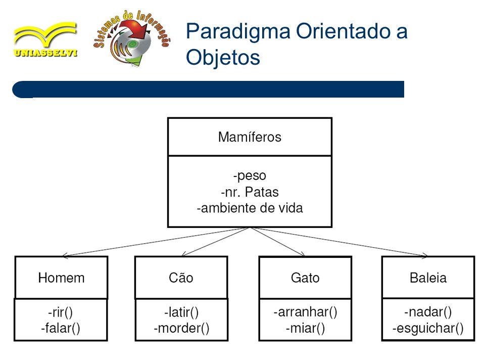 27 Paradigma Orientado a Objetos