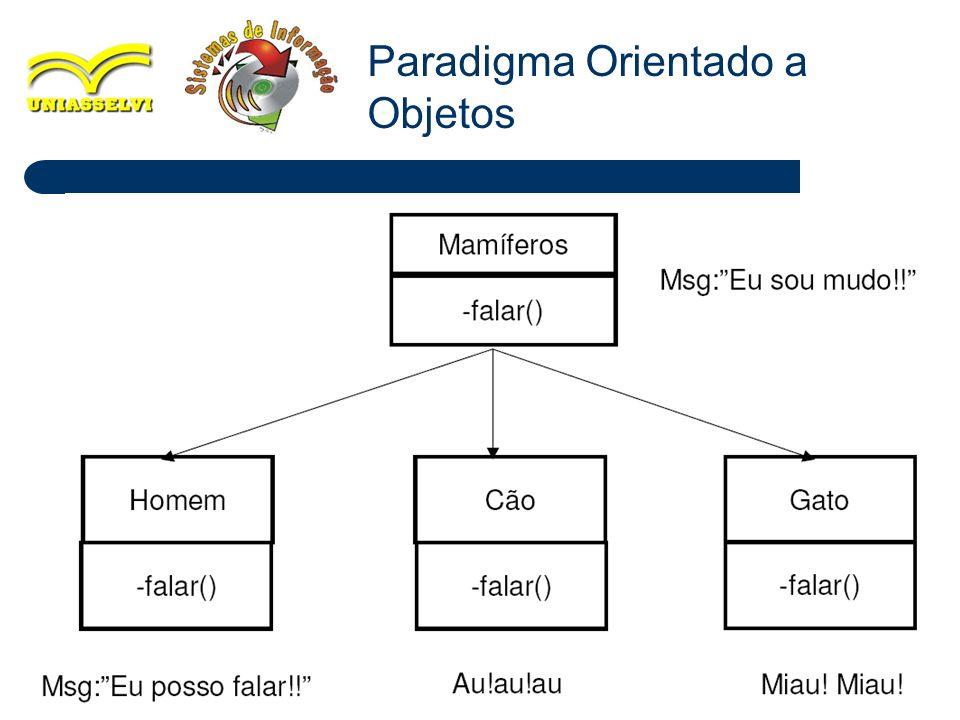 29 Paradigma Orientado a Objetos