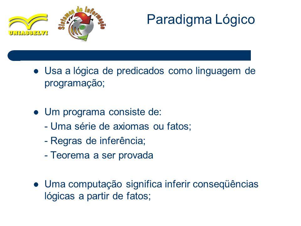 30 Usa a lógica de predicados como linguagem de programação; Um programa consiste de: - Uma série de axiomas ou fatos; - Regras de inferência; - Teore