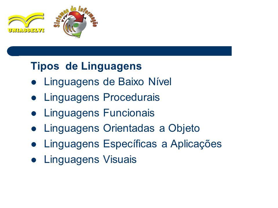 3 Tipos de Linguagens Linguagens de Baixo Nível Linguagens Procedurais Linguagens Funcionais Linguagens Orientadas a Objeto Linguagens Específicas a A
