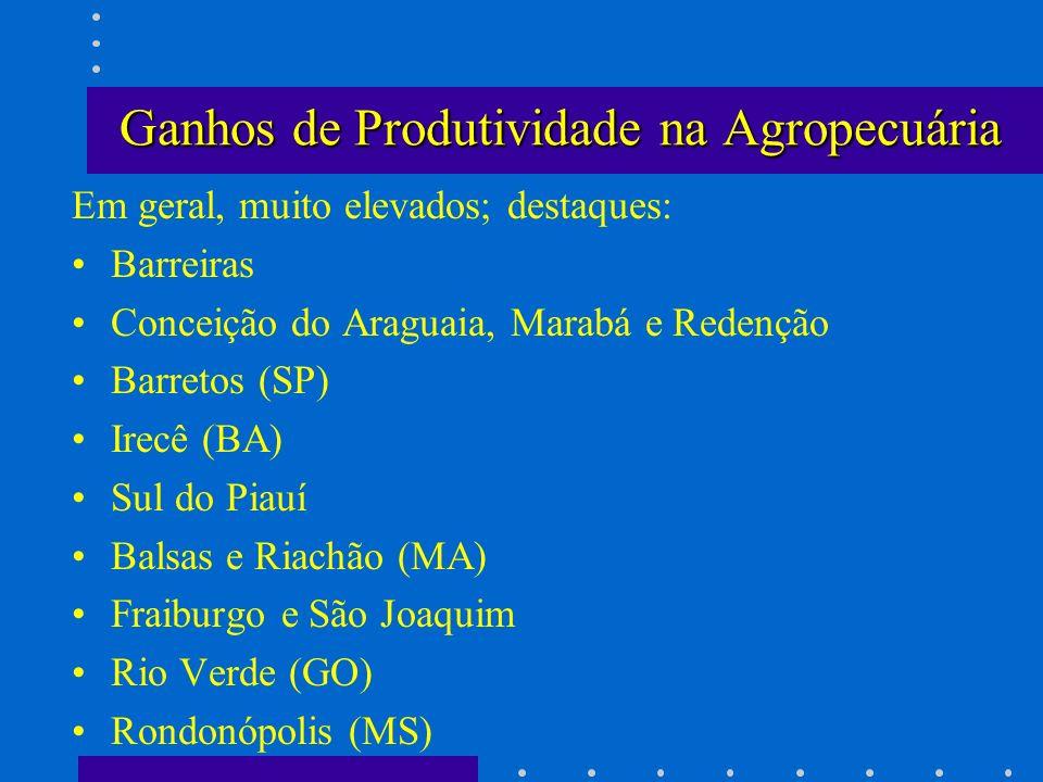 Ganhos de Produtividade na Agropecuária Em geral, muito elevados; destaques: Barreiras Conceição do Araguaia, Marabá e Redenção Barretos (SP) Irecê (B