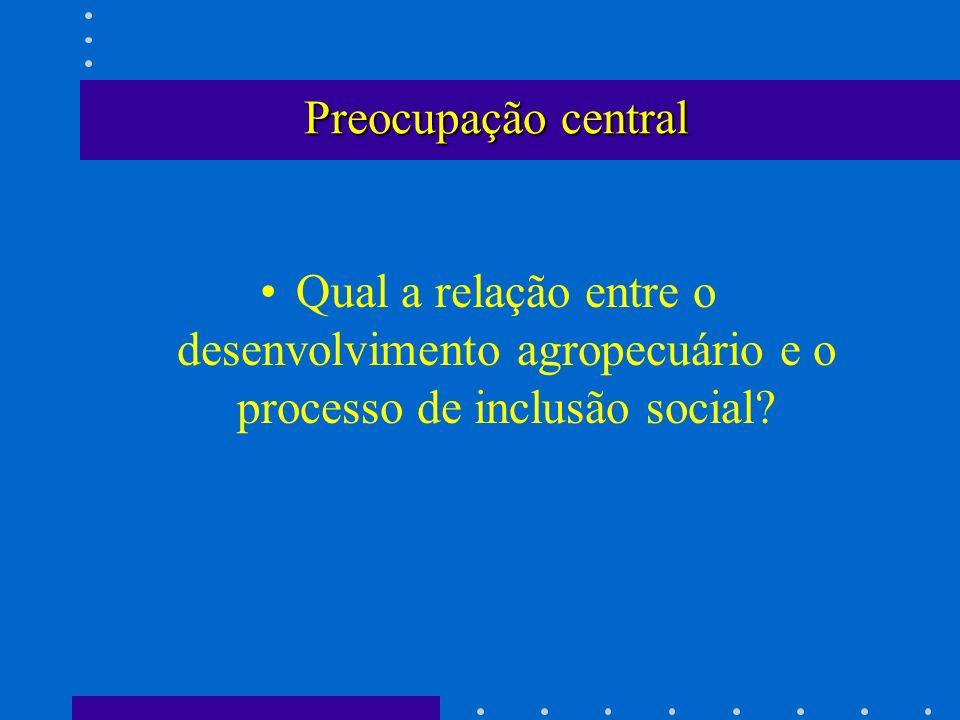Preocupação central Qual a relação entre o desenvolvimento agropecuário e o processo de inclusão social?
