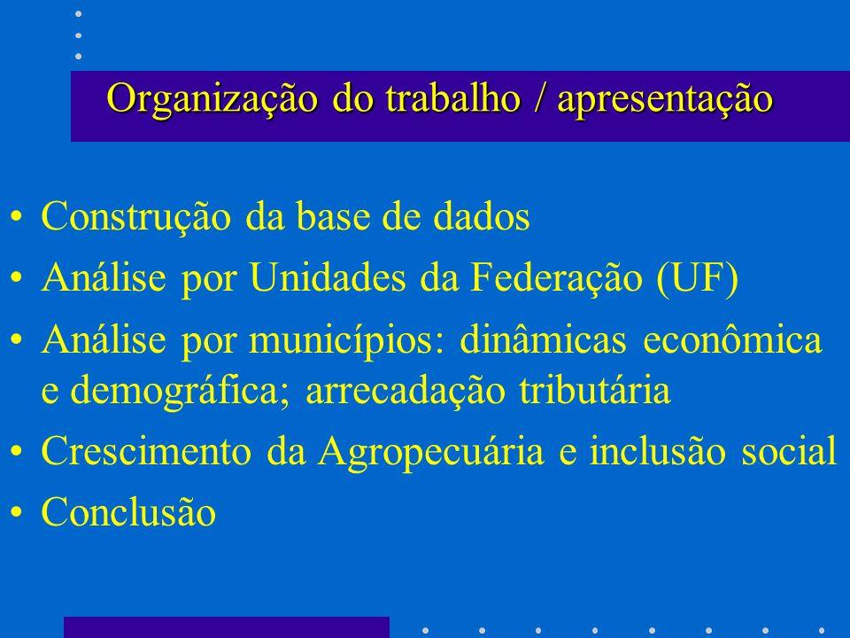 Organização do trabalho / apresentação Construção da base de dados Análise por Unidades da Federação (UF) Análise por municípios: dinâmicas econômica