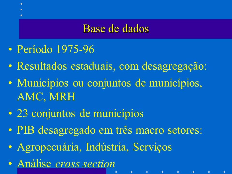 Base de dados Período 1975-96 Resultados estaduais, com desagregação: Municípios ou conjuntos de municípios, AMC, MRH 23 conjuntos de municípios PIB d