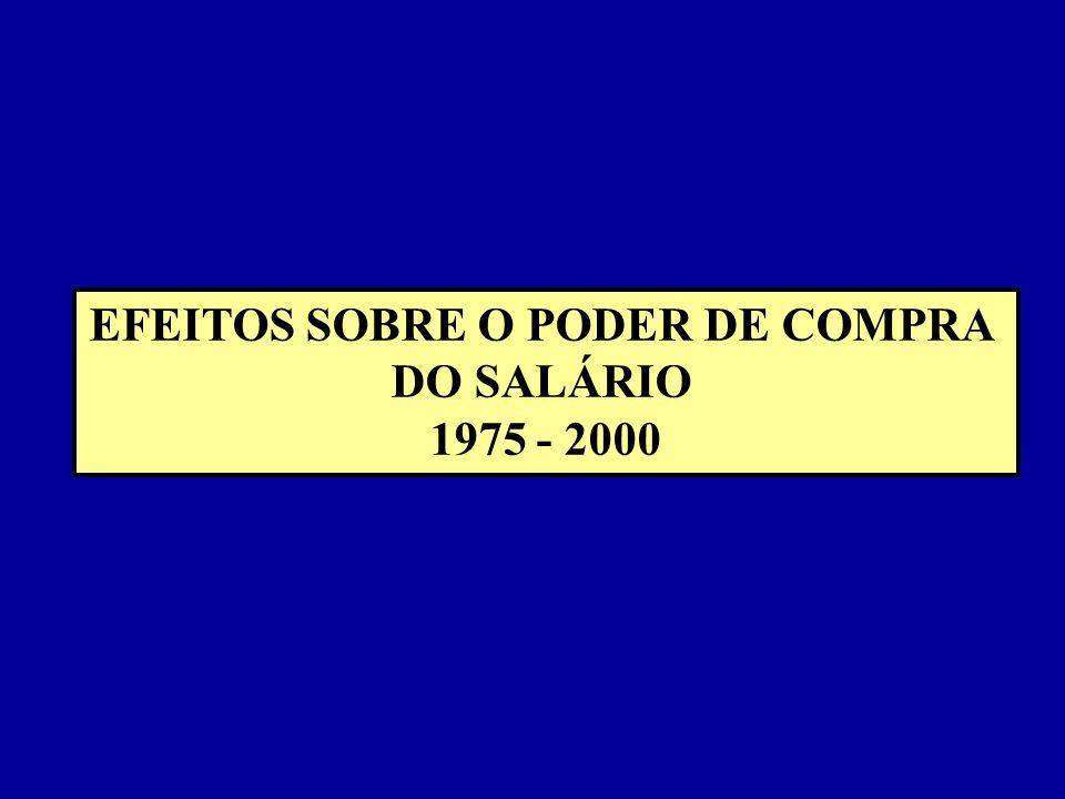 EFEITOS SOBRE O PODER DE COMPRA DO SALÁRIO 1975 - 2000