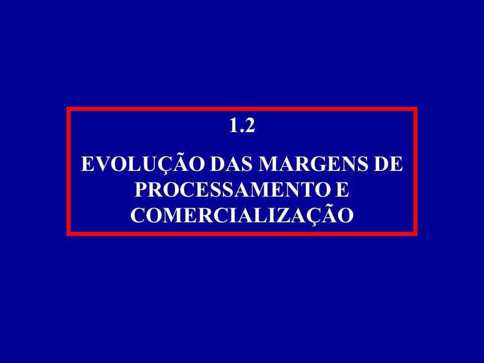 1.2 EVOLUÇÃO DAS MARGENS DE PROCESSAMENTO E COMERCIALIZAÇÃO