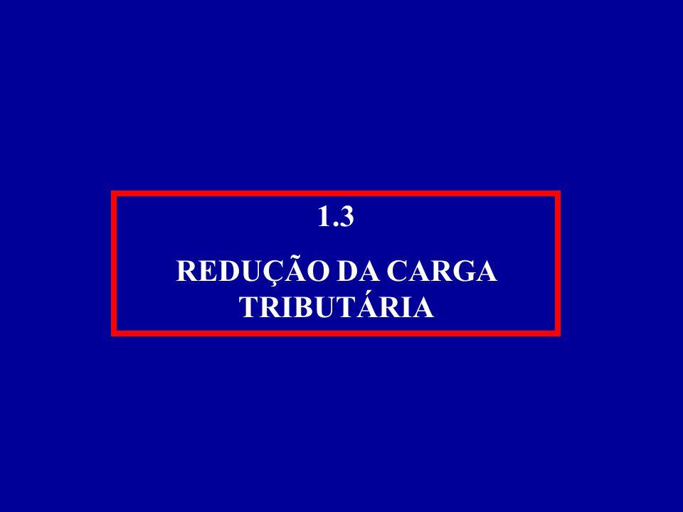 1.3 REDUÇÃO DA CARGA TRIBUTÁRIA